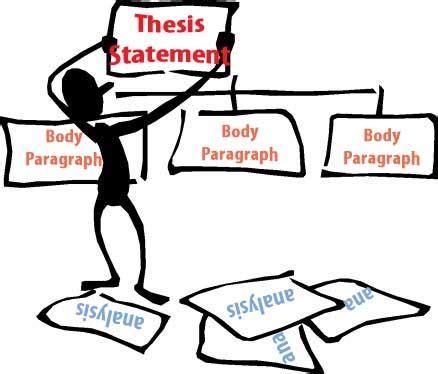 Parts of an essay diagram